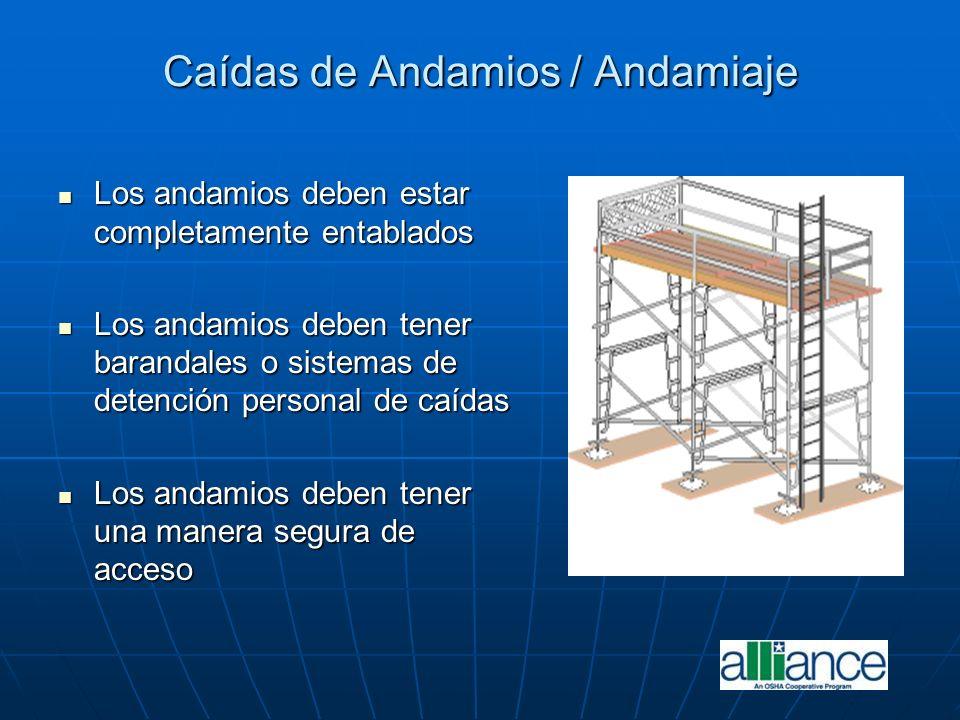 Los andamios deben estar completamente entablados Los andamios deben estar completamente entablados Los andamios deben tener barandales o sistemas de