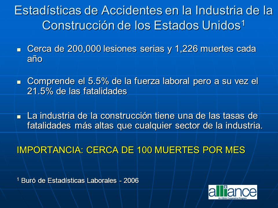 Estadísticas de Accidentes en la Industria de la Construcción de los Estados Unidos 1 Cerca de 200,000 lesiones serias y 1,226 muertes cada año Cerca