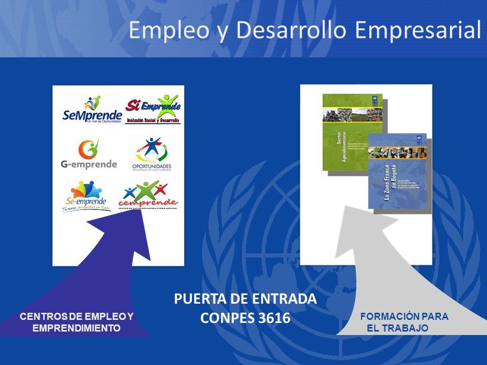 CENTROS DE EMPLEO Y EMPRENDIMIENTO FORMACIÓN PARA EL TRABAJO PUERTA DE ENTRADA CONPES 3616 Empleo y Desarrollo Empresarial
