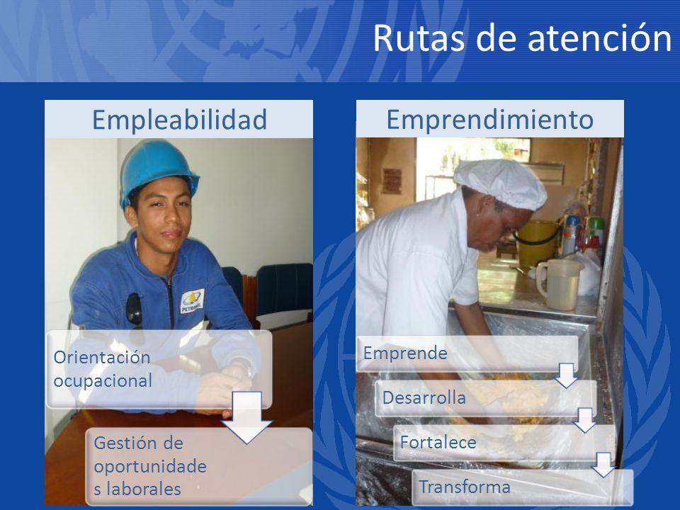 Empleabilidad Emprendimiento EmprendeDesarrollaFortaleceTransforma Orientación ocupacional Gestión de oportunidade s laborales Rutas de atención