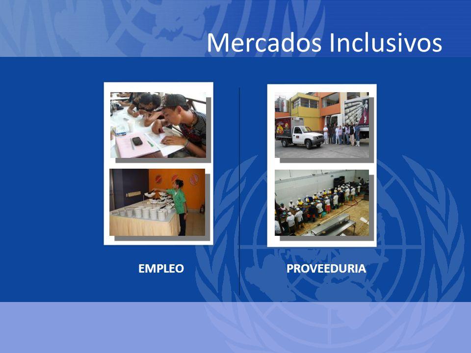 EMPLEOPROVEEDURIA Mercados Inclusivos