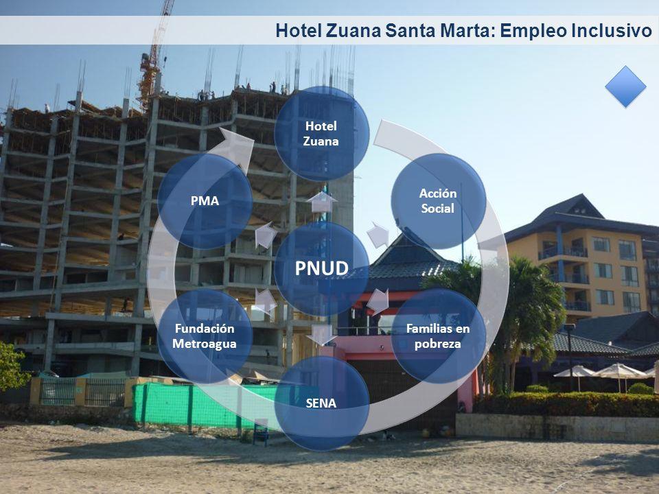PNUD Hotel Zuana Acción Social Familias en pobreza SENA Fundación Metroagua PMA Hotel Zuana Santa Marta: Empleo Inclusivo