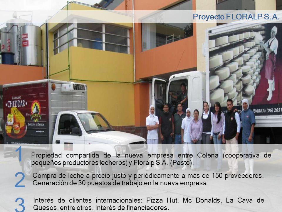 1 Propiedad compartida de la nueva empresa entre Colena (cooperativa de pequeños productores lecheros) y Floralp S.A. (Pasto). 2 Interés de clientes i