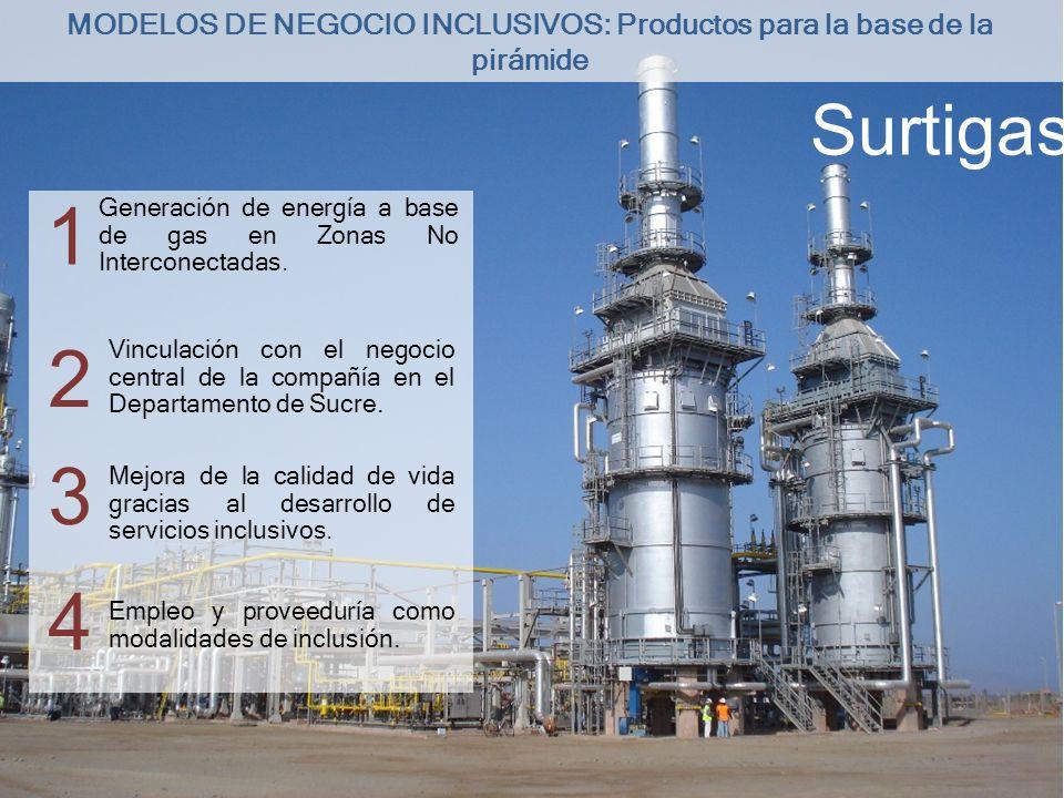 MODELOS DE NEGOCIO INCLUSIVOS: Productos para la base de la pirámide 1 Generación de energía a base de gas en Zonas No Interconectadas. 2 Mejora de la