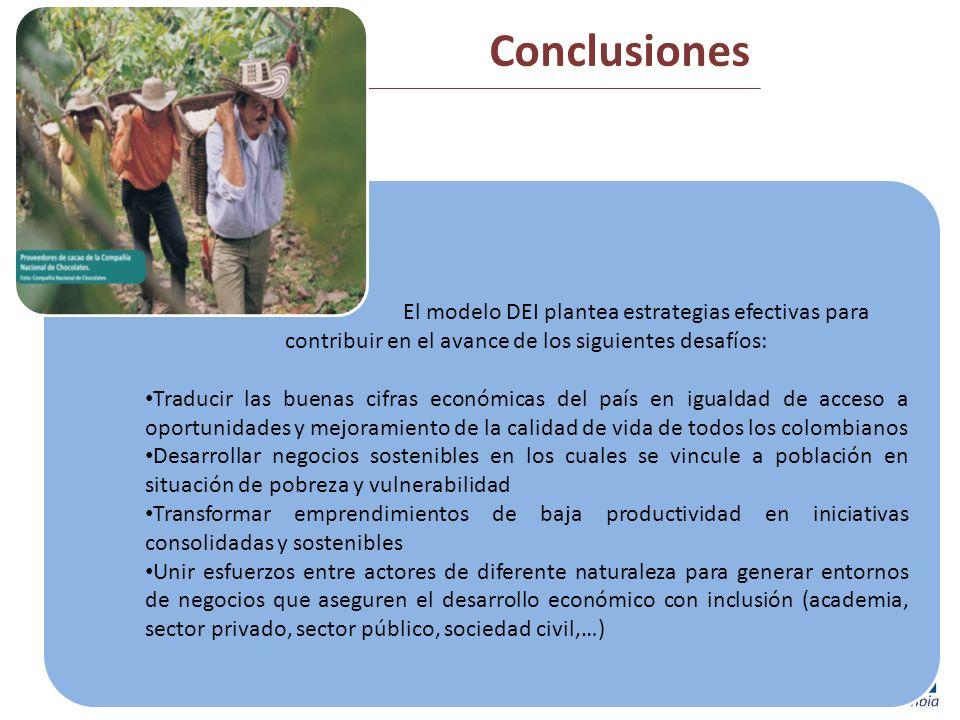 Conclusiones El modelo DEI plantea estrategias efectivas para contribuir en el avance de los siguientes desafíos: Traducir las buenas cifras económica