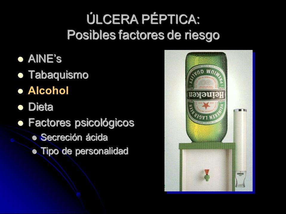 ÚLCERA PÉPTICA: Posibles factores de riesgo AINEs AINEs Tabaquismo Tabaquismo Alcohol Dieta Dieta Factores psicológicos Factores psicológicos Secreció