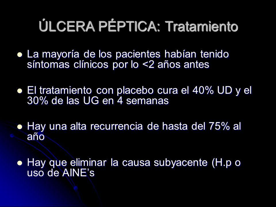 ÚLCERA PÉPTICA: Tratamiento La mayoría de los pacientes habían tenido síntomas clínicos por lo <2 años antes La mayoría de los pacientes habían tenido