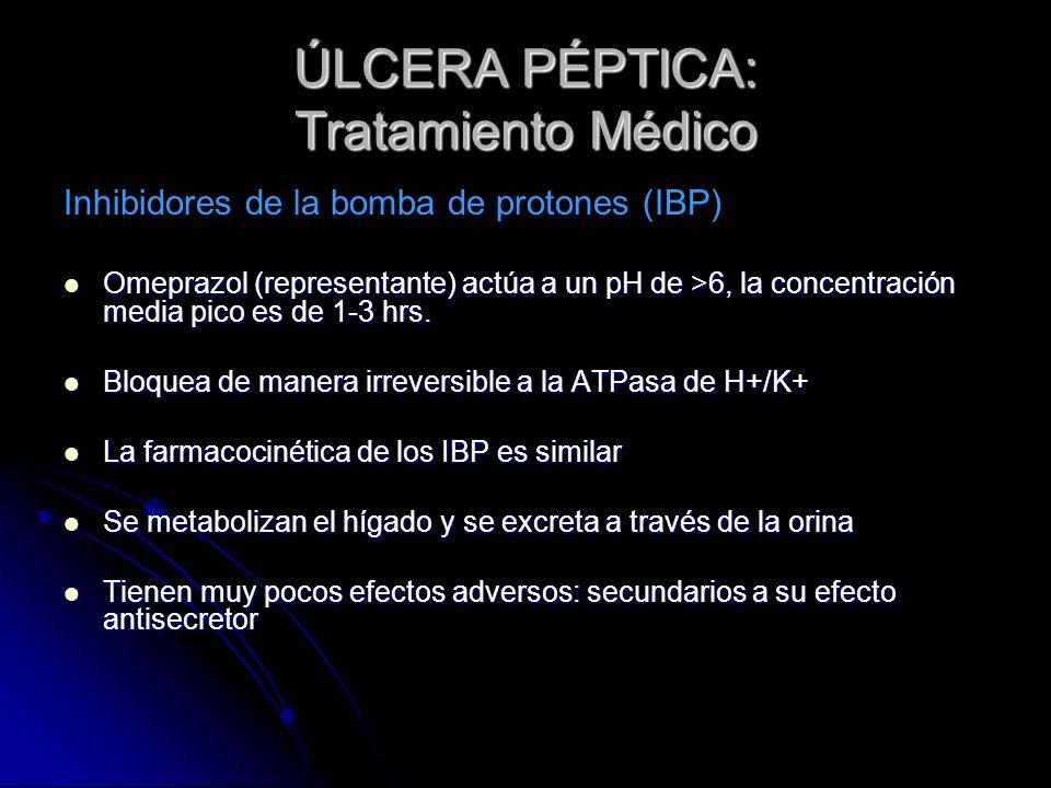 ÚLCERA PÉPTICA: Tratamiento Médico Inhibidores de la bomba de protones (IBP) Omeprazol (representante) actúa a un pH de >6, la concentración media pic