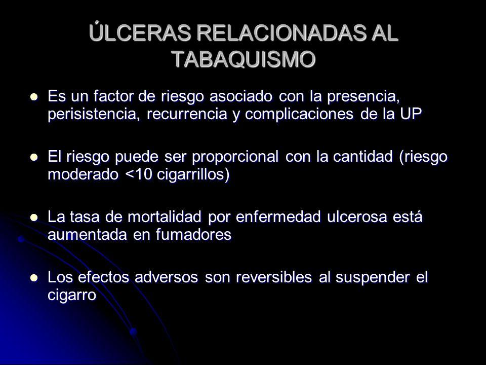 ÚLCERAS RELACIONADAS AL TABAQUISMO Es un factor de riesgo asociado con la presencia, perisistencia, recurrencia y complicaciones de la UP Es un factor