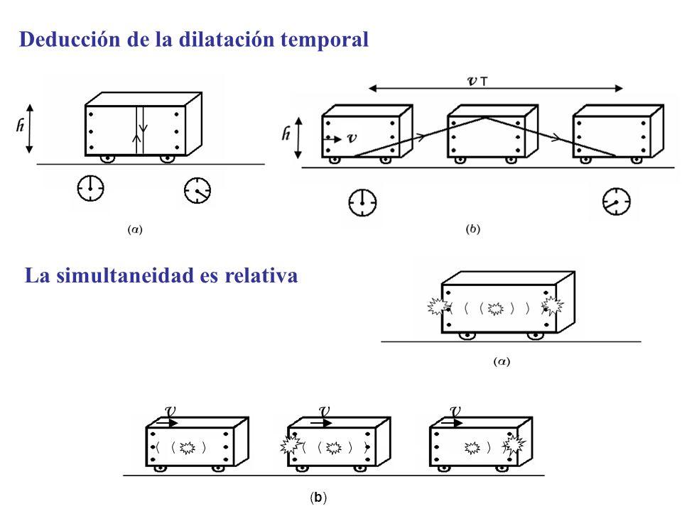 Deducción de la dilatación temporal (b)(b) vvv La simultaneidad es relativa
