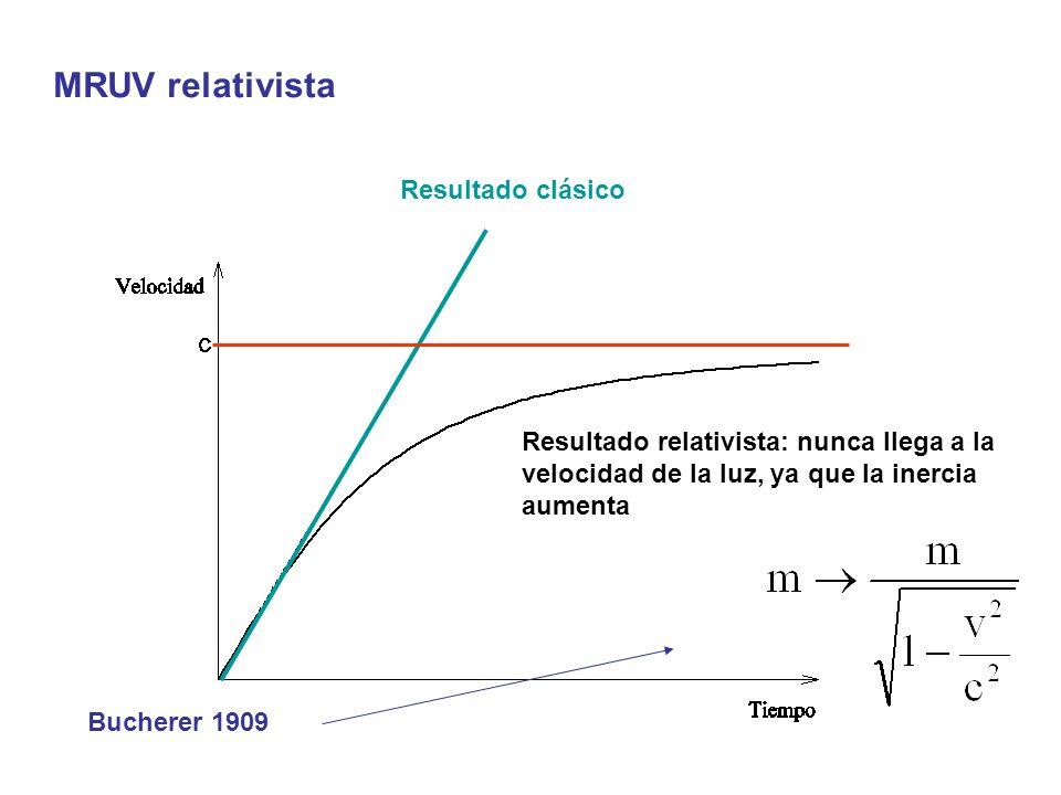 MRUV relativista Resultado clásico Resultado relativista: nunca llega a la velocidad de la luz, ya que la inercia aumenta Bucherer 1909
