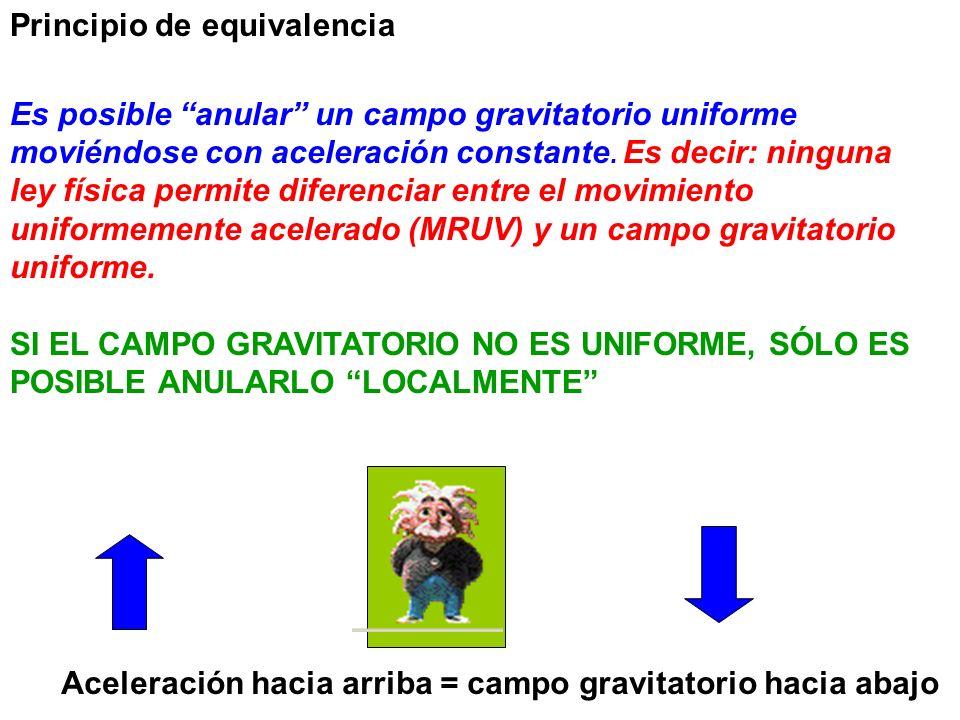 Principio de equivalencia Es posible anular un campo gravitatorio uniforme moviéndose con aceleración constante. Es decir: ninguna ley física permite