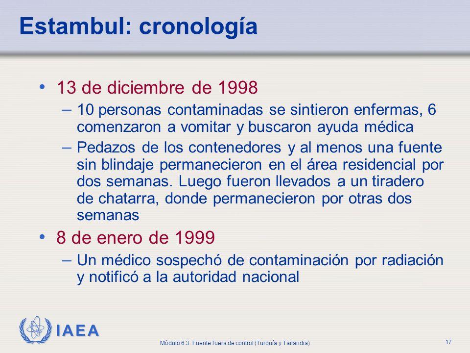 IAEA Módulo 6.3. Fuente fuera de control (Turquía y Tailandia) 17 Estambul: cronología 13 de diciembre de 1998 – 10 personas contaminadas se sintieron