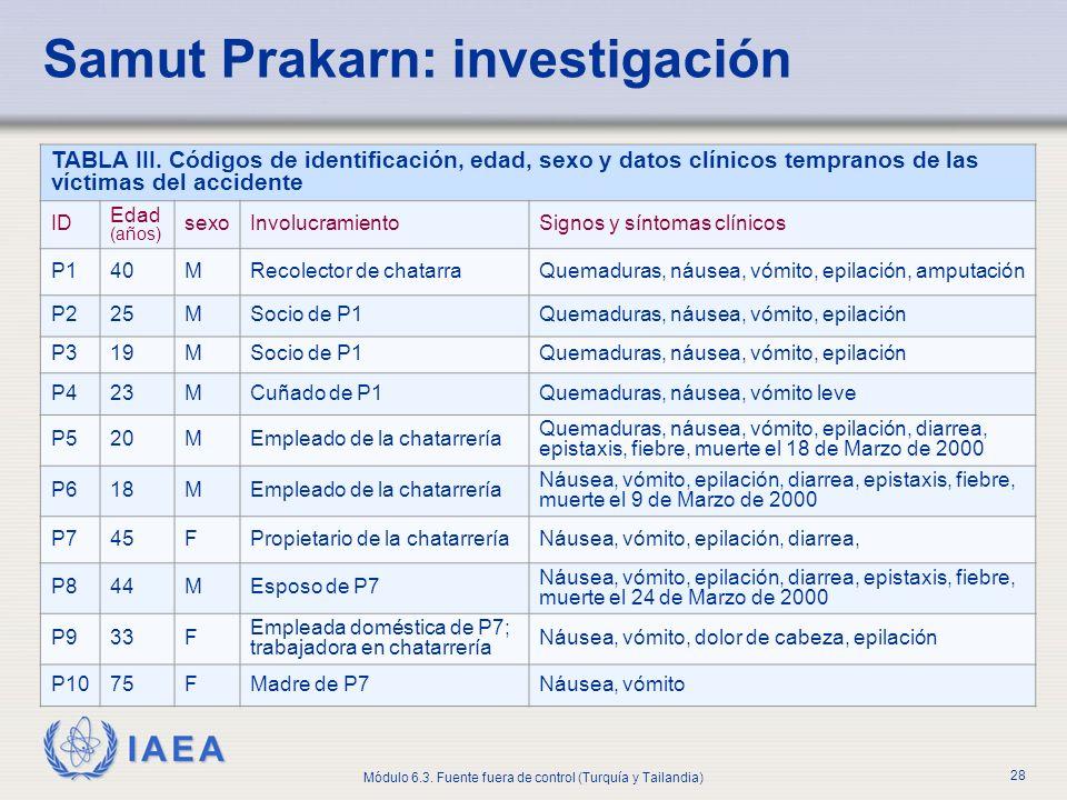 IAEA Módulo 6.3. Fuente fuera de control (Turquía y Tailandia) 28 Samut Prakarn: investigación TABLA III. Códigos de identificación, edad, sexo y dato