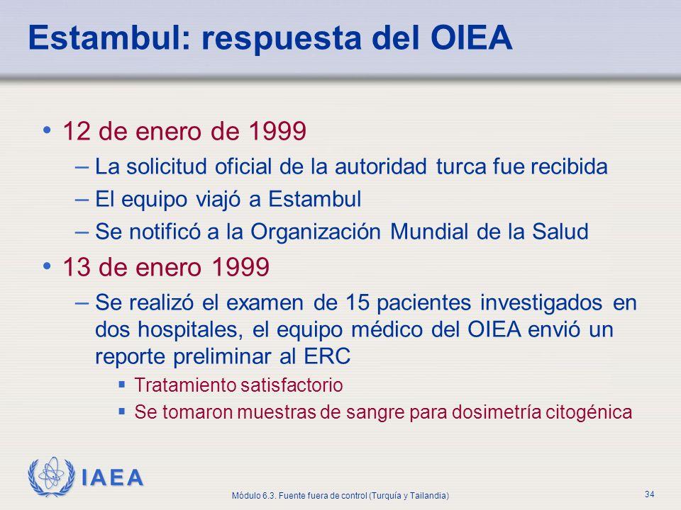 IAEA Módulo 6.3. Fuente fuera de control (Turquía y Tailandia) 34 12 de enero de 1999 – La solicitud oficial de la autoridad turca fue recibida – El e