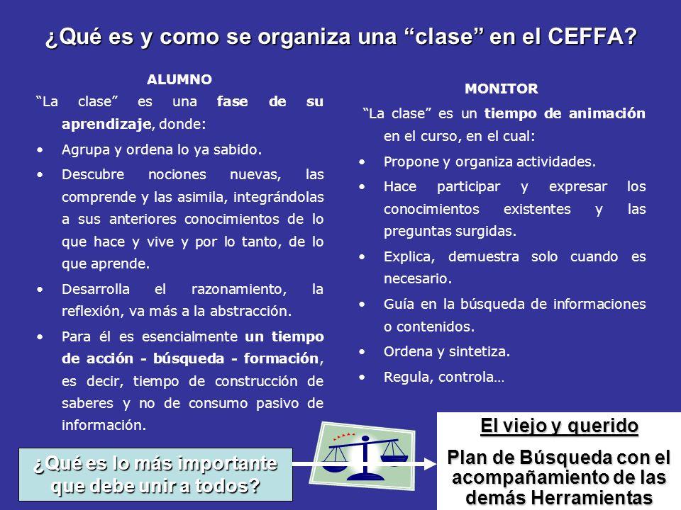 ¿Qué es y como se organiza una clase en el CEFFA.