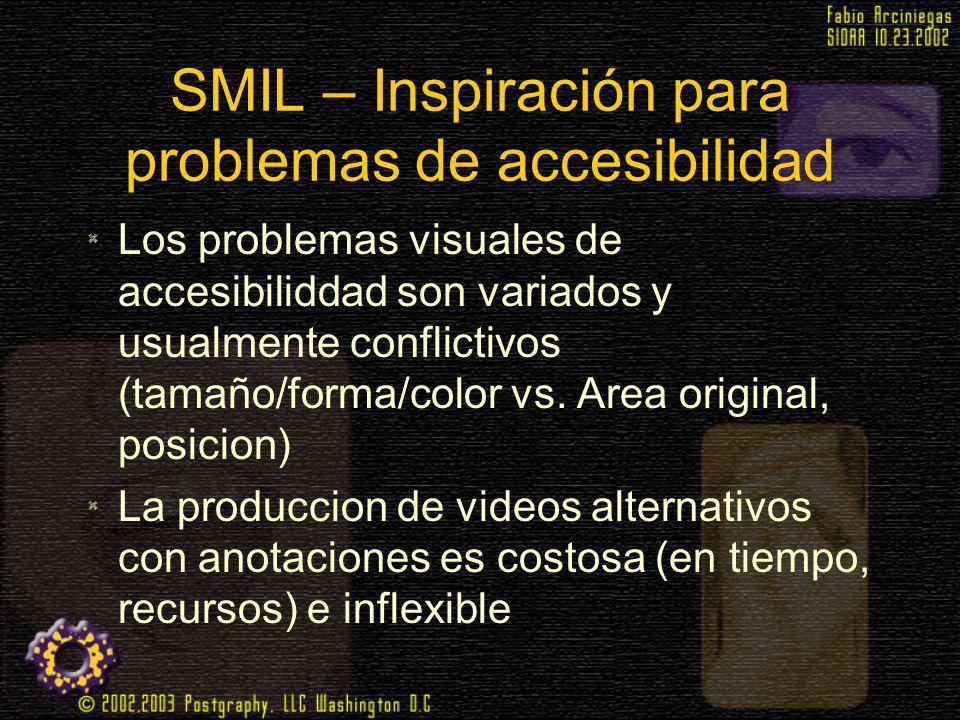 SMIL – Inspiración para problemas de accesibilidad Los problemas visuales de accesibiliddad son variados y usualmente conflictivos (tamaño/forma/color