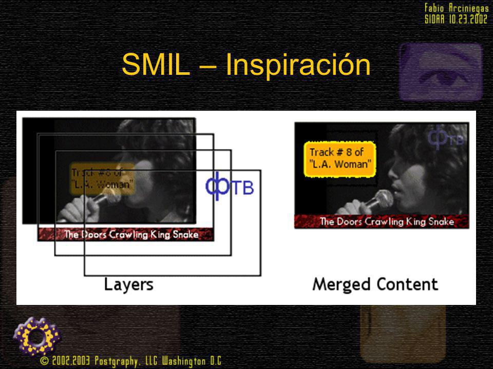 SMIL - Estructura <!-- Additional constructs such as the meta tag (as in HTML) are allowed here -->