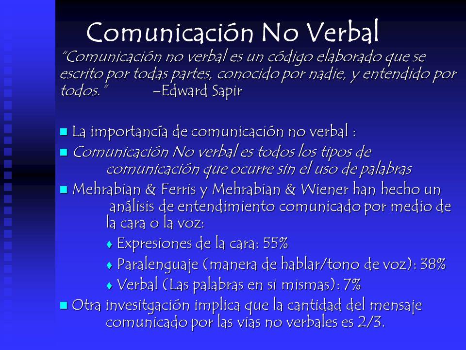 Comunicación No Verbal Comunicación no verbal es un código elaborado que se escrito por todas partes, conocido por nadie, y entendido por todos. –Edwa