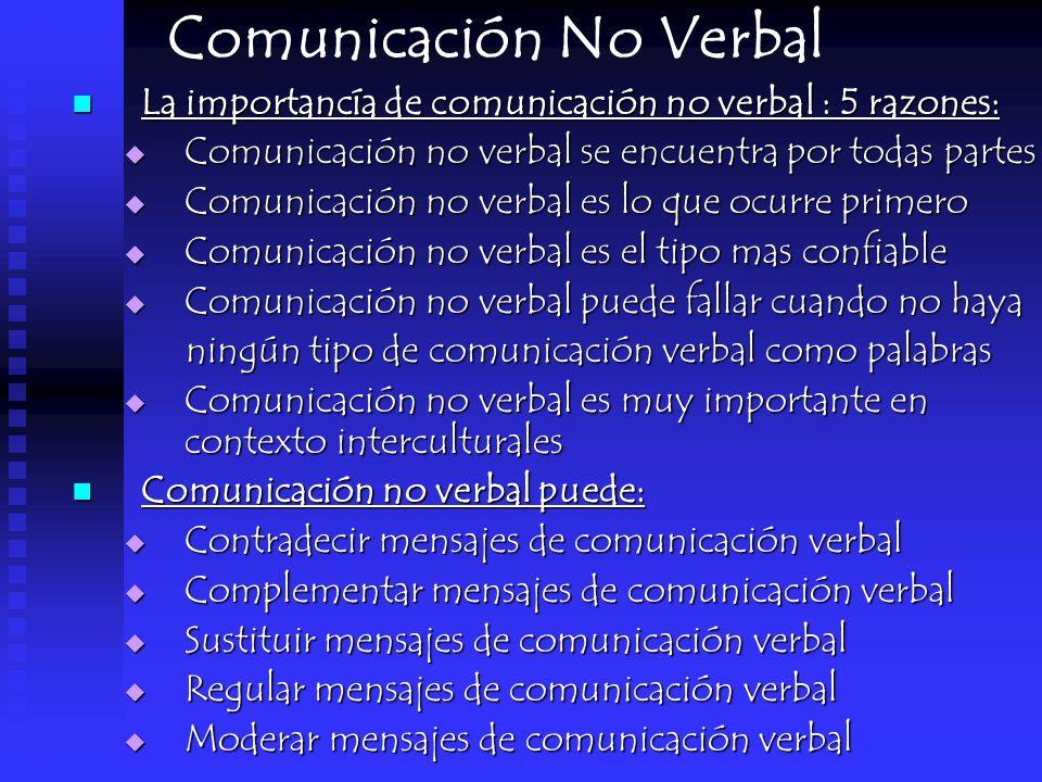 Comunicación No Verbal La importancía de comunicación no verbal : 5 razones: La importancía de comunicación no verbal : 5 razones: Comunicación no ver