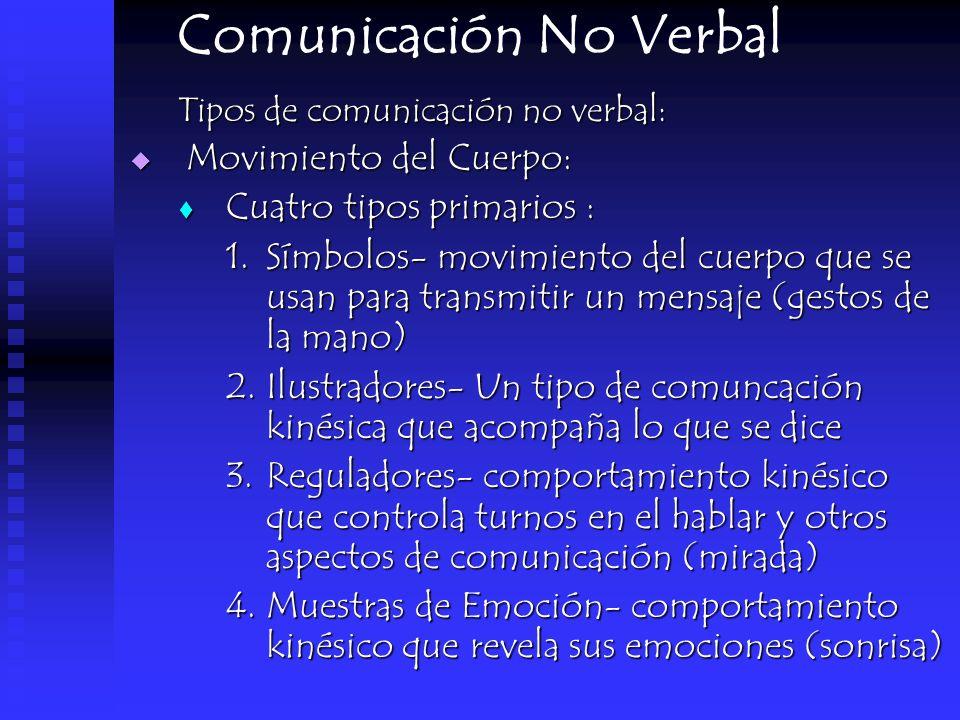 Comunicación No Verbal Tipos de comunicación no verbal: Movimiento del Cuerpo: Movimiento del Cuerpo: Cuatro tipos primarios : Cuatro tipos primarios