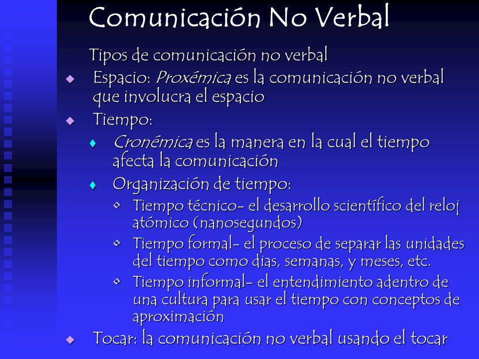 Comunicación No Verbal Tipos de comunicación no verbal Espacio: Proxémica es la comunicación no verbal que involucra el espacio Espacio: Proxémica es