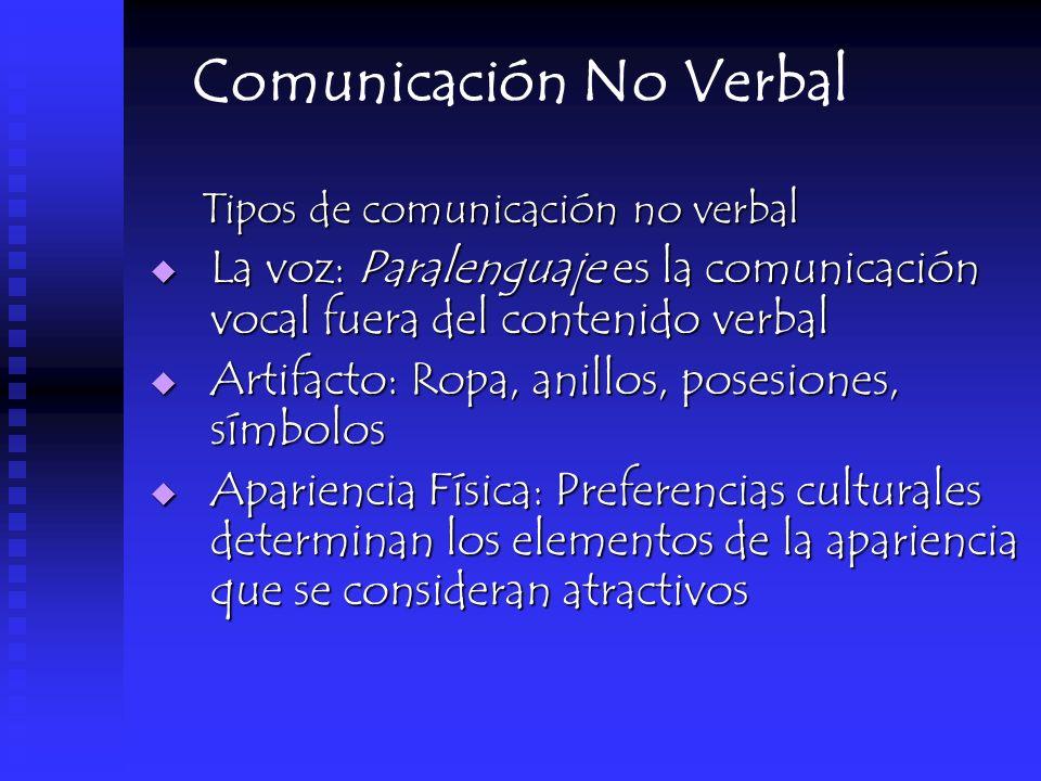 Comunicación No Verbal Tipos de comunicación no verbal La voz: Paralenguaje es la comunicación vocal fuera del contenido verbal La voz: Paralenguaje e