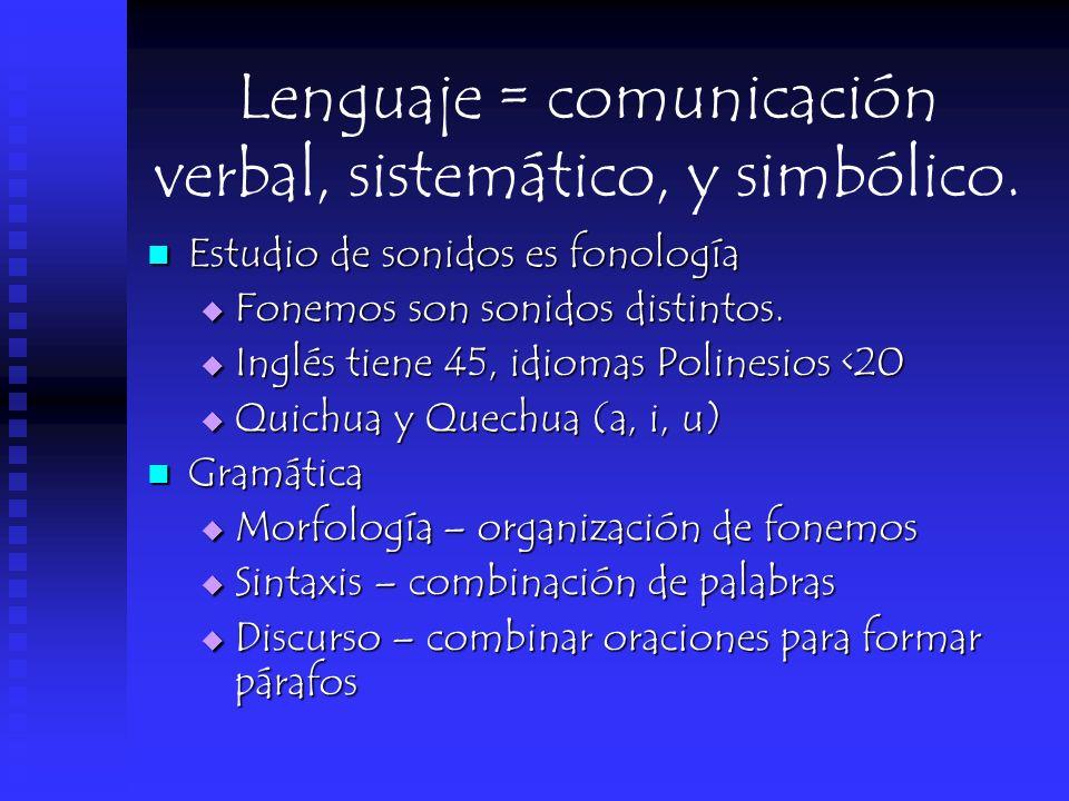 Lenguaje = comunicación verbal, sistemático, y simbólico. Estudio de sonidos es fonología Estudio de sonidos es fonología Fonemos son sonidos distinto