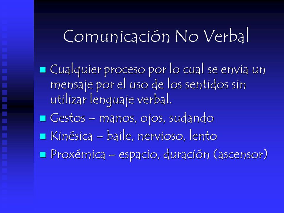 Comunicación No Verbal Cualquier proceso por lo cual se envia un mensaje por el uso de los sentidos sin utilizar lenguaje verbal. Cualquier proceso po