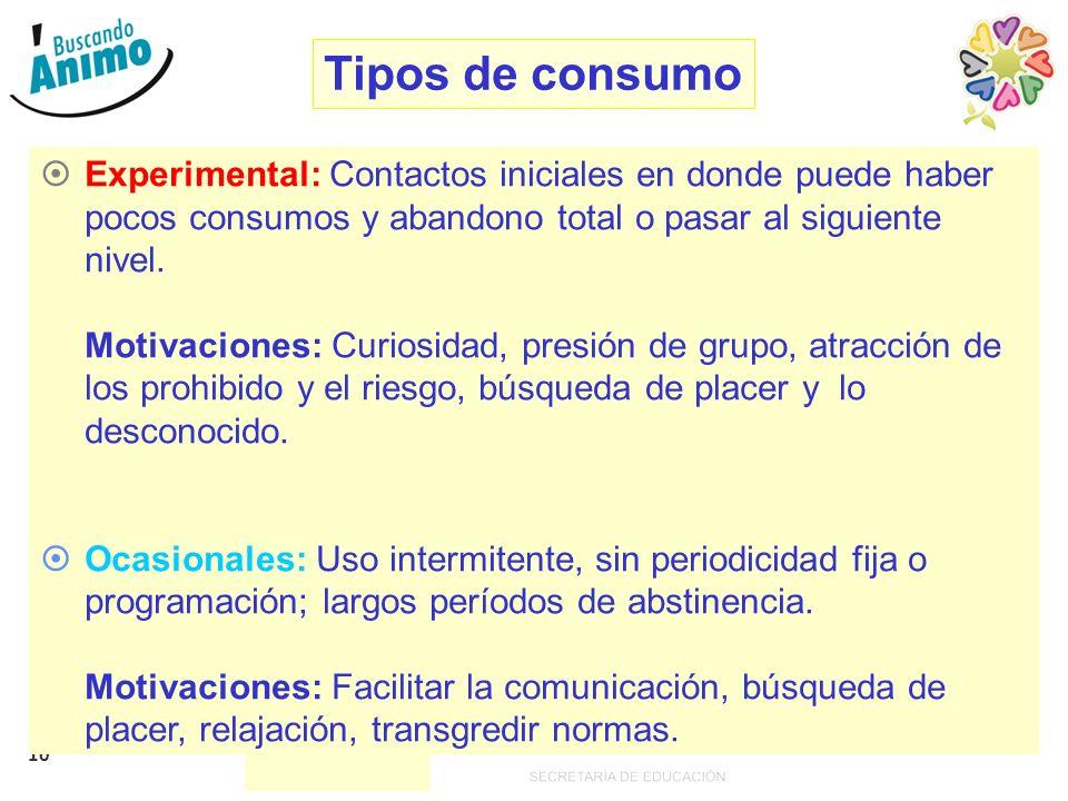 10 Tipos de consumo Experimental: Contactos iniciales en donde puede haber pocos consumos y abandono total o pasar al siguiente nivel. Motivaciones: C