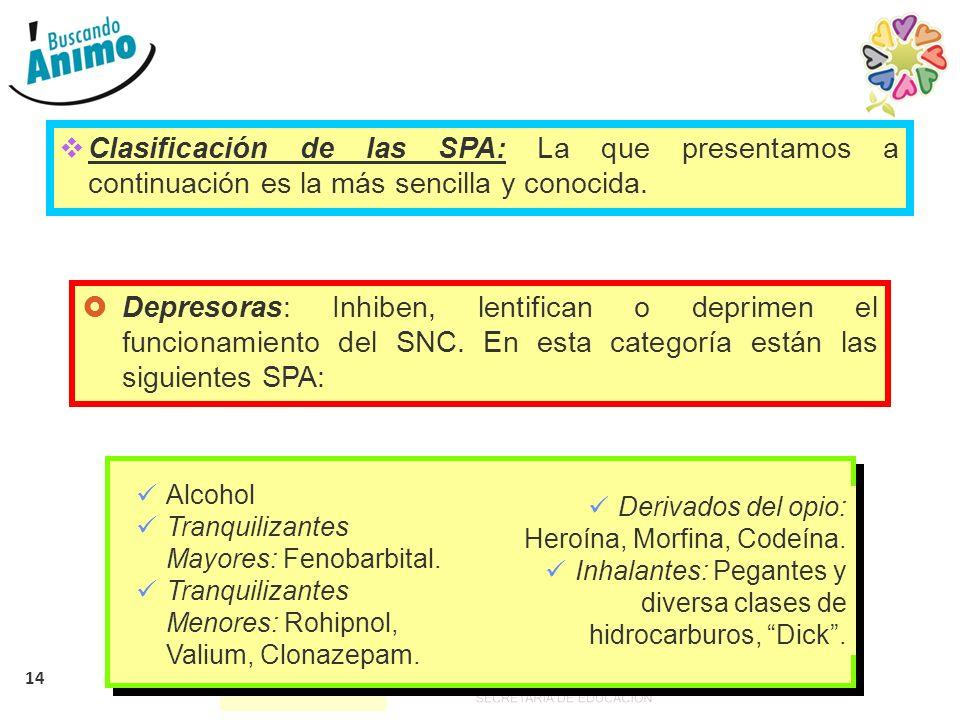 14 Clasificación de las SPA: La que presentamos a continuación es la más sencilla y conocida. Depresoras: Inhiben, lentifican o deprimen el funcionami
