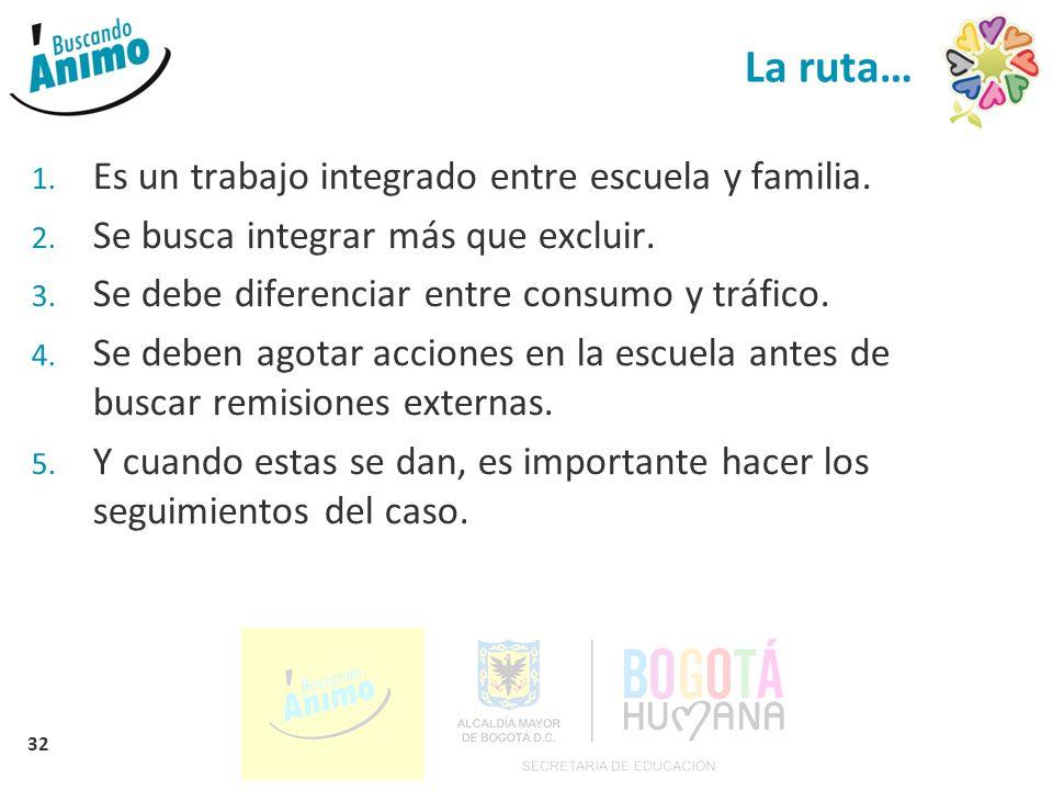 32 La ruta… 1. Es un trabajo integrado entre escuela y familia. 2. Se busca integrar más que excluir. 3. Se debe diferenciar entre consumo y tráfico.