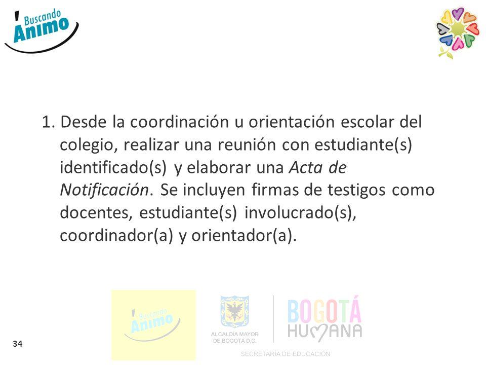 34 1. Desde la coordinación u orientación escolar del colegio, realizar una reunión con estudiante(s) identificado(s) y elaborar una Acta de Notificac