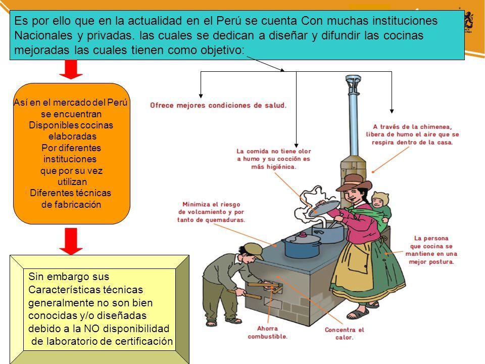 Es por ello que en la actualidad en el Perú se cuenta Con muchas instituciones Nacionales y privadas. las cuales se dedican a diseñar y difundir las c