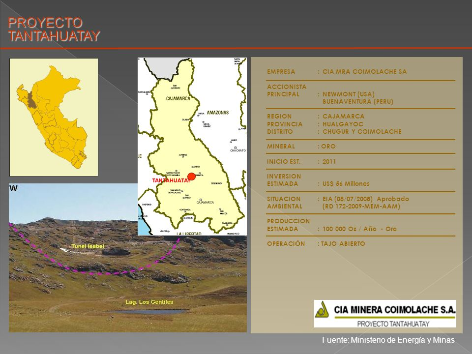EMPRESA:CIA MRA COIMOLACHE SA ACCIONISTA PRINCIPAL:NEWMONT (USA) BUENAVENTURA (PERU) REGION:CAJAMARCA PROVINCIA:HUALGAYOC DISTRITO:CHUGUR Y COIMOLACHE
