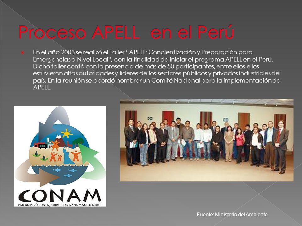 En el año 2003 se realizó el Taller APELL: Concientización y Preparación para Emergencias a Nivel Local, con la finalidad de iniciar el programa APELL