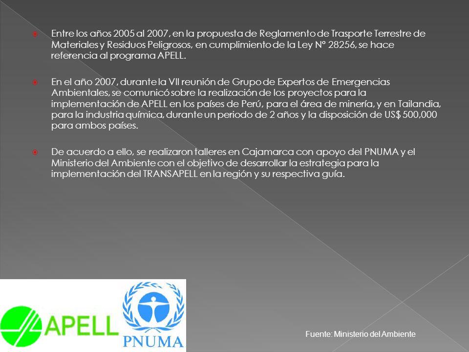 Entre los años 2005 al 2007, en la propuesta de Reglamento de Trasporte Terrestre de Materiales y Residuos Peligrosos, en cumplimiento de la Ley N° 28