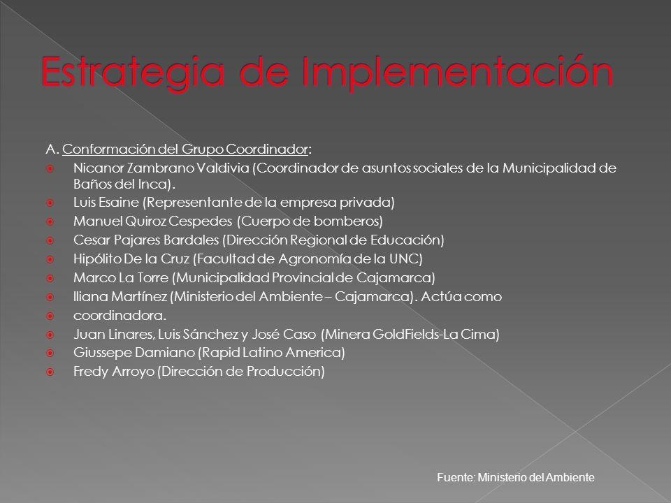 A. Conformación del Grupo Coordinador: Nicanor Zambrano Valdivia (Coordinador de asuntos sociales de la Municipalidad de Baños del Inca). Luis Esaine