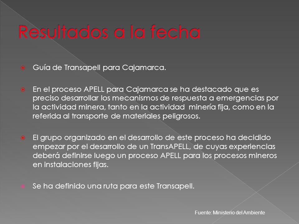 Guía de Transapell para Cajamarca. En el proceso APELL para Cajamarca se ha destacado que es preciso desarrollar los mecanismos de respuesta a emergen