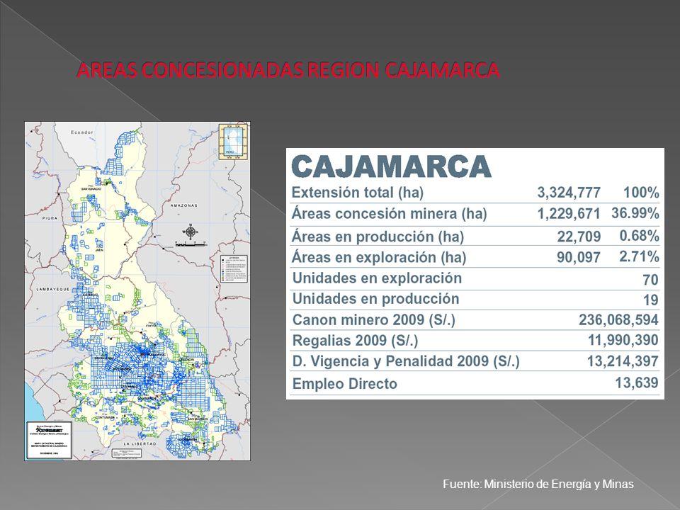 Para el área de Cajamarca, OLD ha presentado con grupos asociados peruanos (Minera Yanacocha y municipio de Cajamarca) una propuesta a la cooperación Iberoamericana (Cyted) relacionada con la iniciativa APELL, como una forma de apoyar el proceso y lograr el real involucramiento de las autoridades.