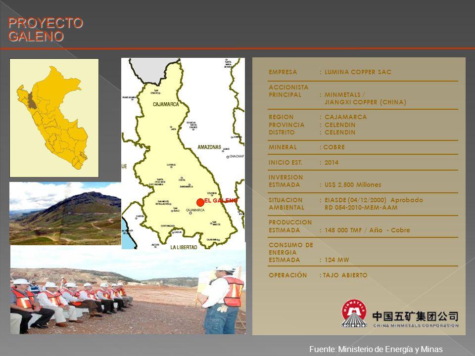 EMPRESA:LUMINA COPPER SAC ACCIONISTA PRINCIPAL:MINMETALS / JIANGXI COPPER (CHINA) REGION:CAJAMARCA PROVINCIA:CELENDIN DISTRITO:CELENDIN MINERAL: COBRE