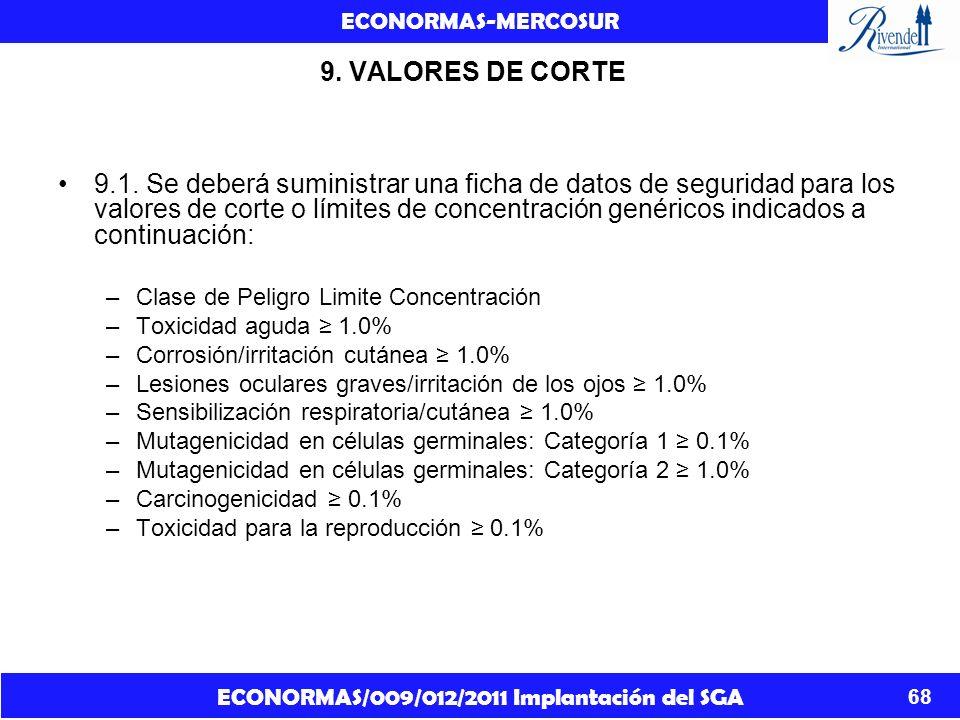 ECONORMAS/009/012/2011 Implantación del SGA ECONORMAS-MERCOSUR 68 9. VALORES DE CORTE 9.1. Se deberá suministrar una ficha de datos de seguridad para
