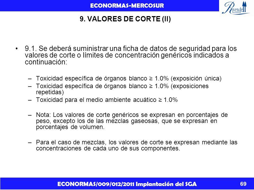 ECONORMAS/009/012/2011 Implantación del SGA ECONORMAS-MERCOSUR 69 9. VALORES DE CORTE (II) 9.1. Se deberá suministrar una ficha de datos de seguridad