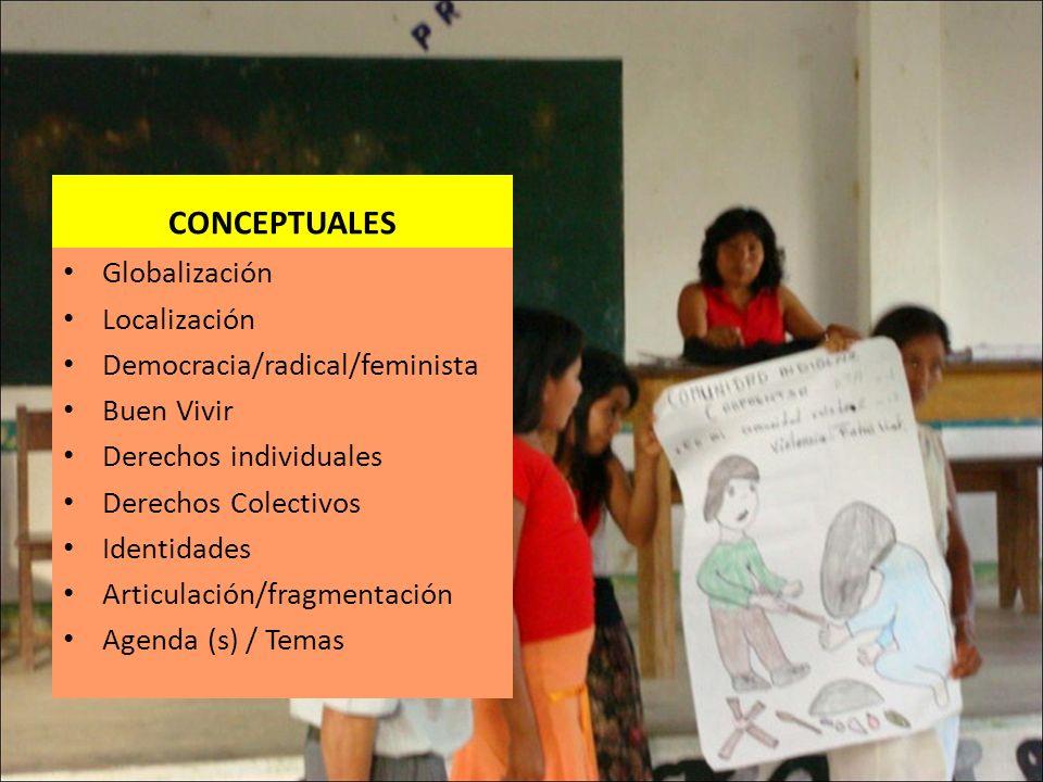 CONCEPTUALES Globalización Localización Democracia/radical/feminista Buen Vivir Derechos individuales Derechos Colectivos Identidades Articulación/fra