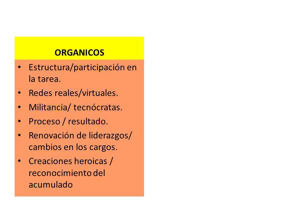 ORGANICOS Estructura/participación en la tarea. Redes reales/virtuales. Militancia/ tecnócratas. Proceso / resultado. Renovación de liderazgos/ cambio