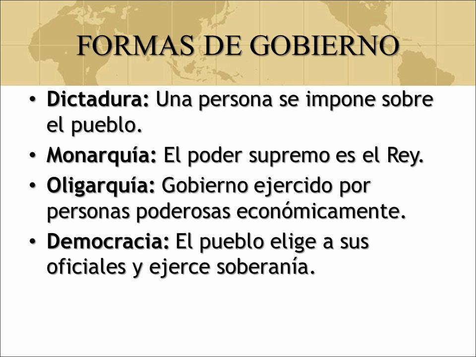 FORMAS DE GOBIERNO Dictadura: Una persona se impone sobre el pueblo. Dictadura: Una persona se impone sobre el pueblo. Monarquía: El poder supremo es