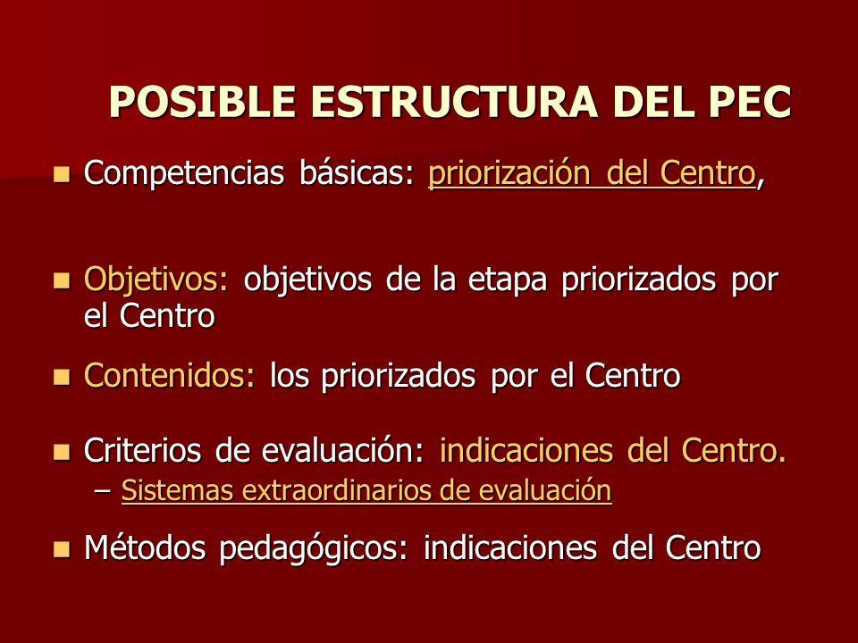 Competencias básicas: priorización del Centro, Competencias básicas: priorización del Centro,priorización del Centropriorización del Centro Objetivos: