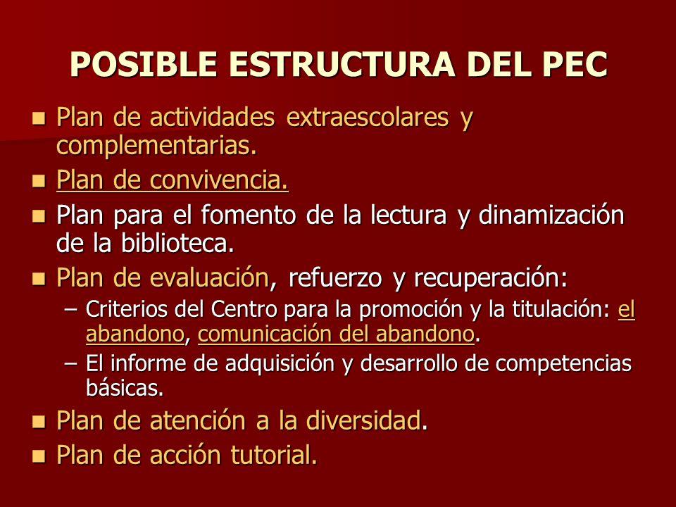 Plan de actividades extraescolares y complementarias. Plan de actividades extraescolares y complementarias. Plan de convivencia. Plan de convivencia.