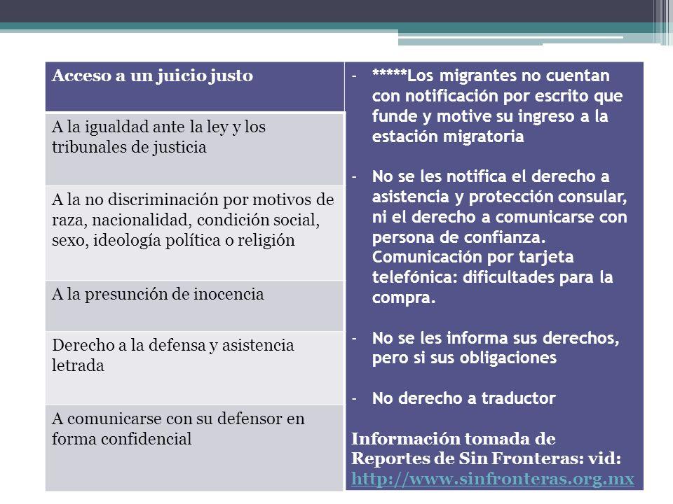 Acceso a un juicio justo -*****Los migrantes no cuentan con notificación por escrito que funde y motive su ingreso a la estación migratoria -No se les