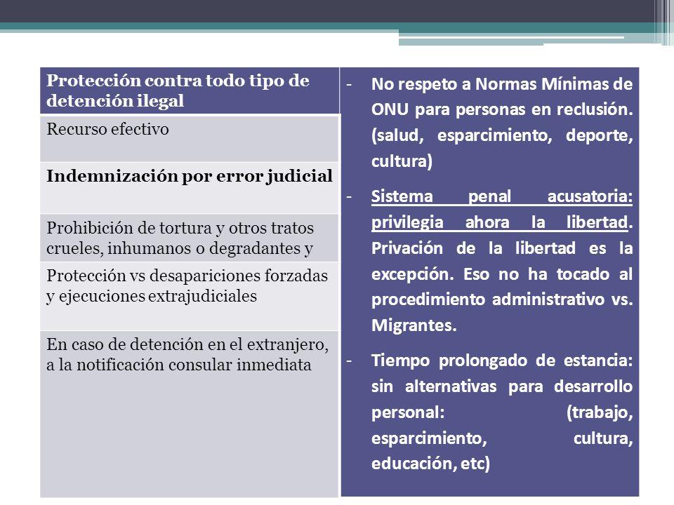 Protección contra todo tipo de detención ilegal -No respeto a Normas Mínimas de ONU para personas en reclusión. (salud, esparcimiento, deporte, cultur